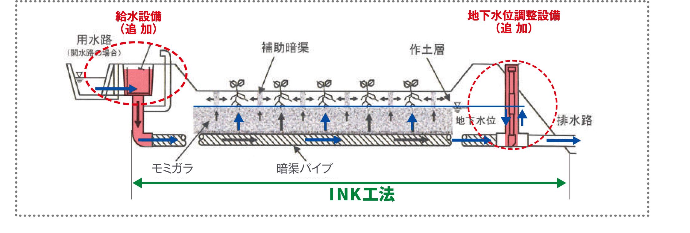 INKkouhouIMG07